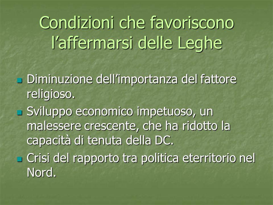 Condizioni che favoriscono laffermarsi delle Leghe Diminuzione dellimportanza del fattore religioso.