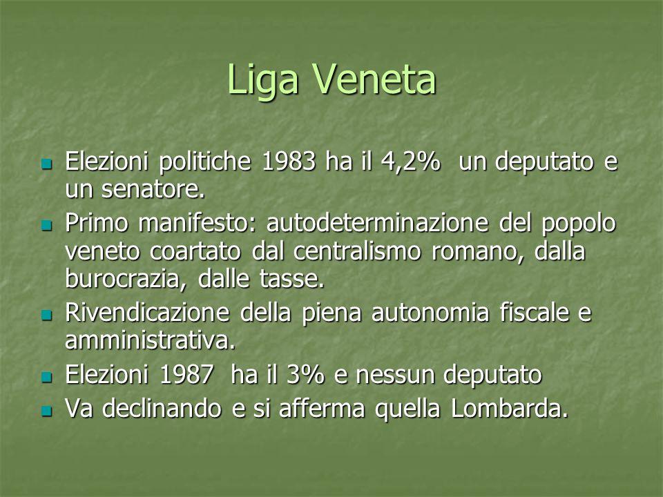 Liga Veneta Elezioni politiche 1983 ha il 4,2% un deputato e un senatore.