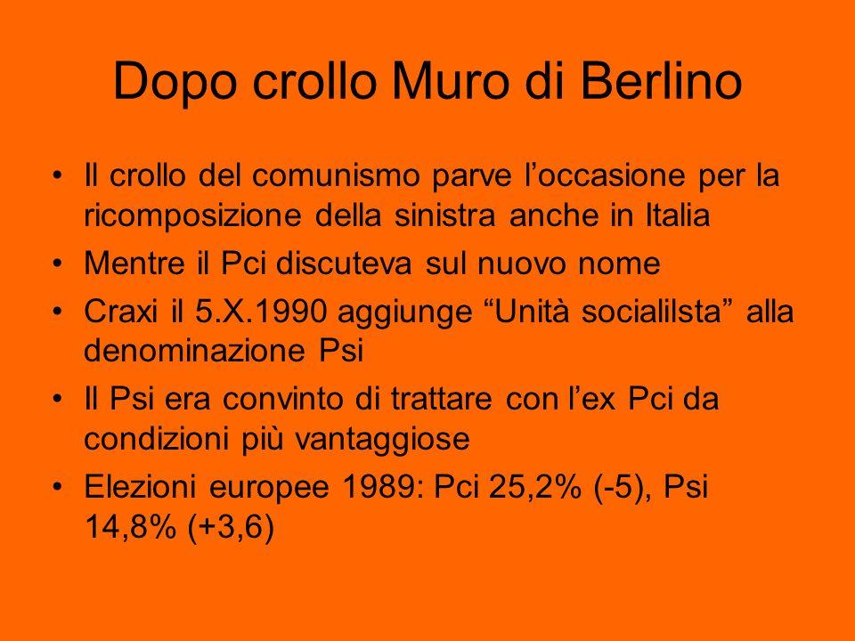 Dopo crollo Muro di Berlino Il crollo del comunismo parve loccasione per la ricomposizione della sinistra anche in Italia Mentre il Pci discuteva sul