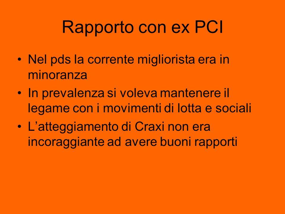 Rapporto con ex PCI Nel pds la corrente migliorista era in minoranza In prevalenza si voleva mantenere il legame con i movimenti di lotta e sociali La