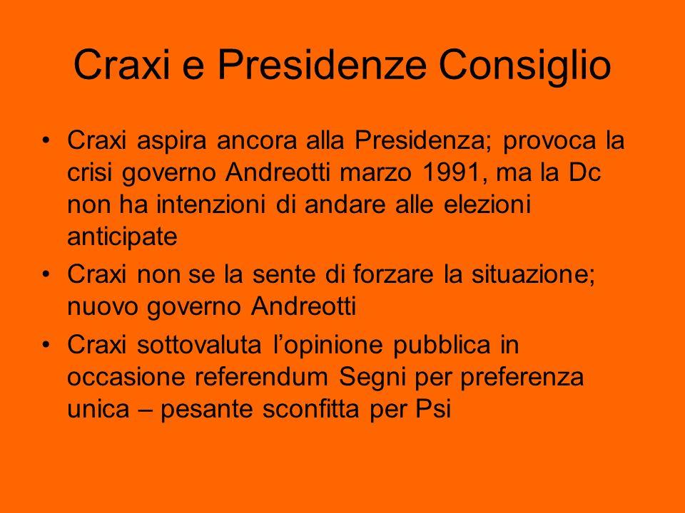 Craxi e Presidenze Consiglio Craxi aspira ancora alla Presidenza; provoca la crisi governo Andreotti marzo 1991, ma la Dc non ha intenzioni di andare