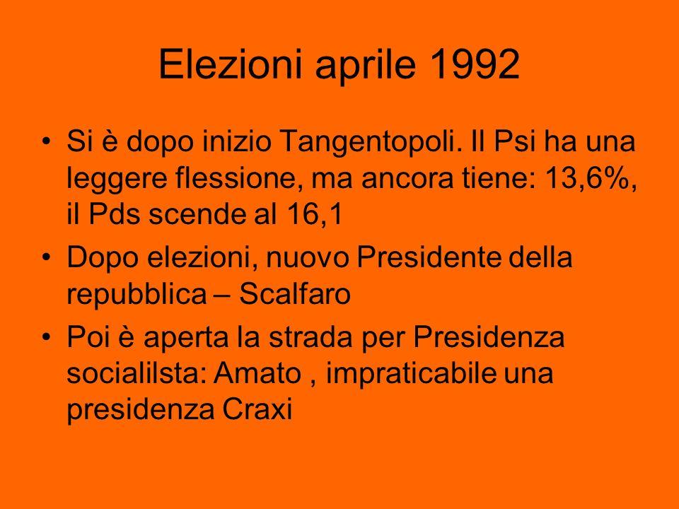 Elezioni aprile 1992 Si è dopo inizio Tangentopoli. Il Psi ha una leggere flessione, ma ancora tiene: 13,6%, il Pds scende al 16,1 Dopo elezioni, nuov