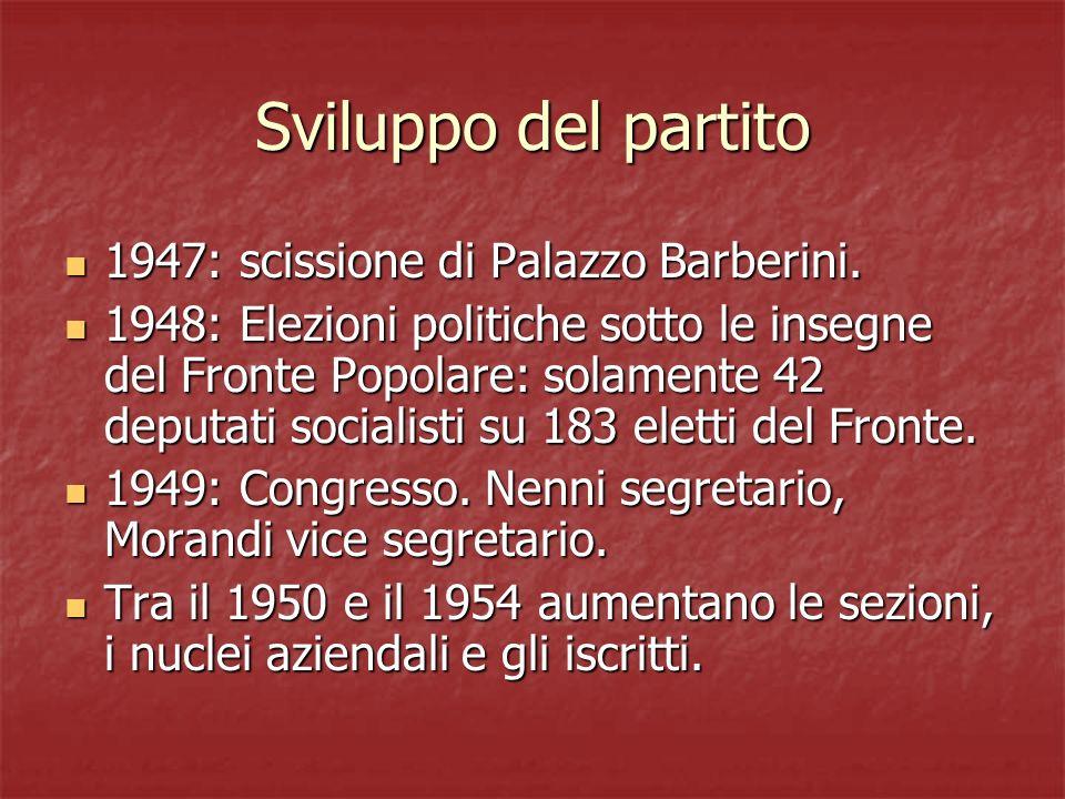Sviluppo del partito 1947: scissione di Palazzo Barberini. 1947: scissione di Palazzo Barberini. 1948: Elezioni politiche sotto le insegne del Fronte