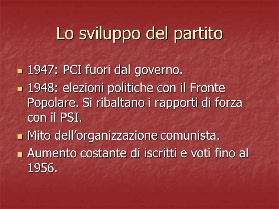 Lo sviluppo del partito 1947: PCI fuori dal governo. 1947: PCI fuori dal governo. 1948: elezioni politiche con il Fronte Popolare. Si ribaltano i rapp