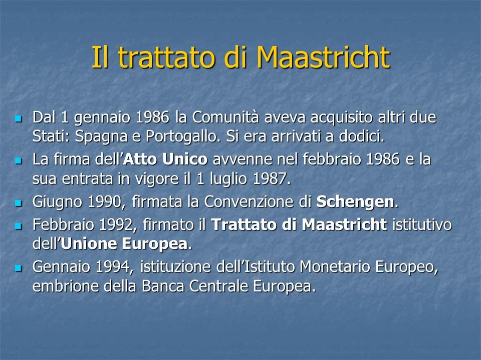 Il trattato di Maastricht Dal 1 gennaio 1986 la Comunità aveva acquisito altri due Stati: Spagna e Portogallo. Si era arrivati a dodici. Dal 1 gennaio