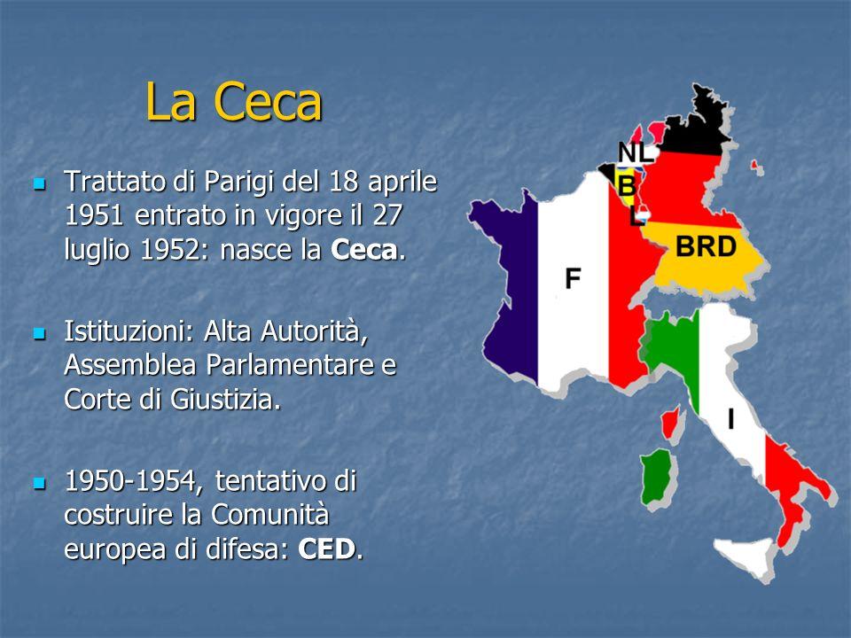La Ceca Trattato di Parigi del 18 aprile 1951 entrato in vigore il 27 luglio 1952: nasce la Ceca. Trattato di Parigi del 18 aprile 1951 entrato in vig