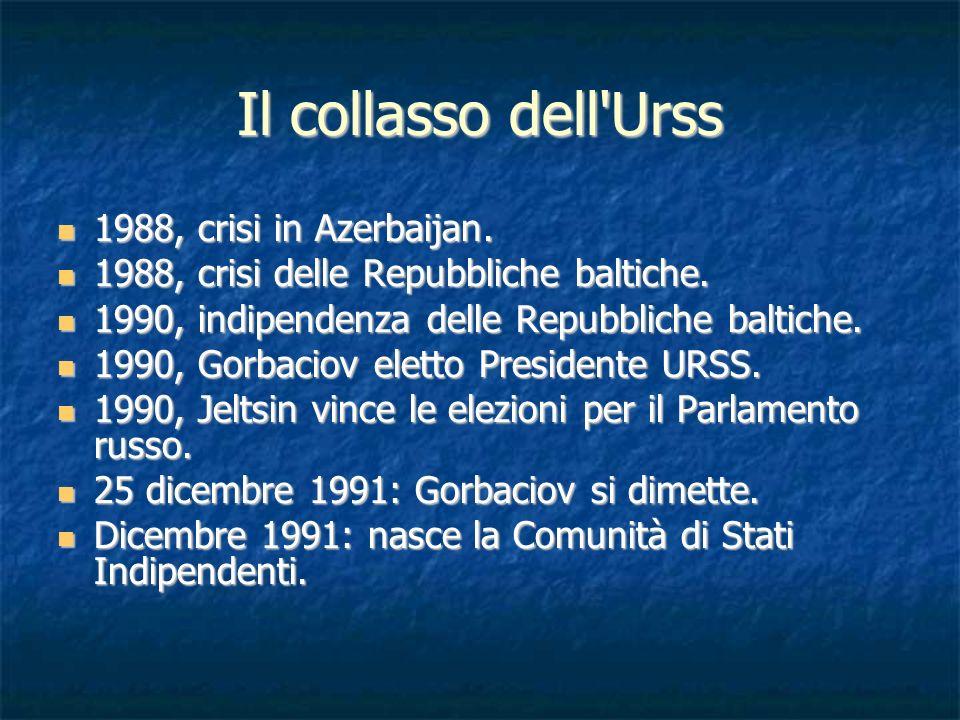 Il collasso dell'Urss 1988, crisi in Azerbaijan. 1988, crisi in Azerbaijan. 1988, crisi delle Repubbliche baltiche. 1988, crisi delle Repubbliche balt