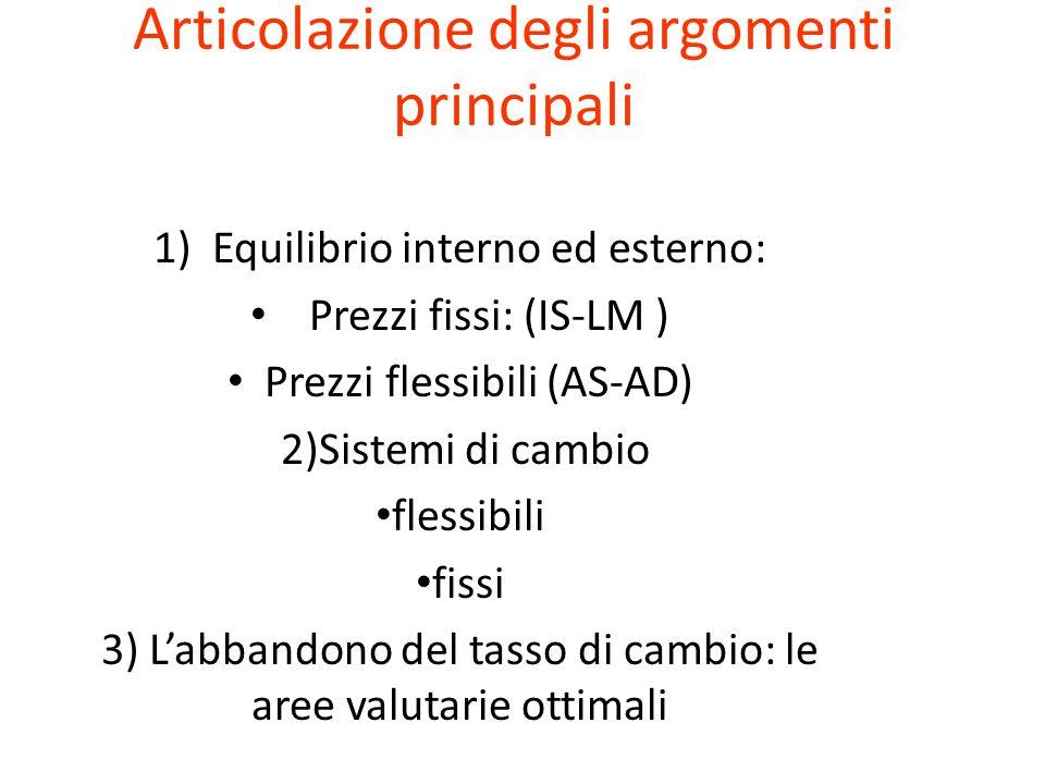 Articolazione degli argomenti principali 1)Equilibrio interno ed esterno: Prezzi fissi: (IS-LM ) Prezzi flessibili (AS-AD) 2)Sistemi di cambio flessib