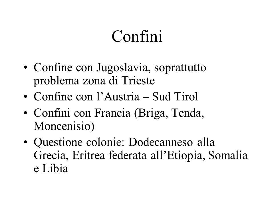 Confini Confine con Jugoslavia, soprattutto problema zona di Trieste Confine con lAustria – Sud Tirol Confini con Francia (Briga, Tenda, Moncenisio) Q