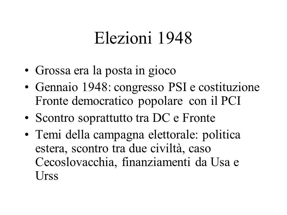 Elezioni 1948 Grossa era la posta in gioco Gennaio 1948: congresso PSI e costituzione Fronte democratico popolare con il PCI Scontro soprattutto tra D