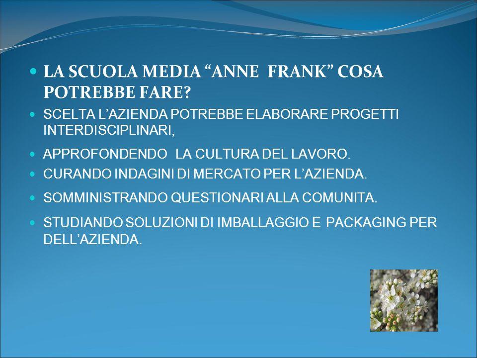 LA SCUOLA MEDIA ANNE FRANK COSA POTREBBE FARE? SCELTA LAZIENDA POTREBBE ELABORARE PROGETTI INTERDISCIPLINARI, APPROFONDENDO LA CULTURA DEL LAVORO. CUR
