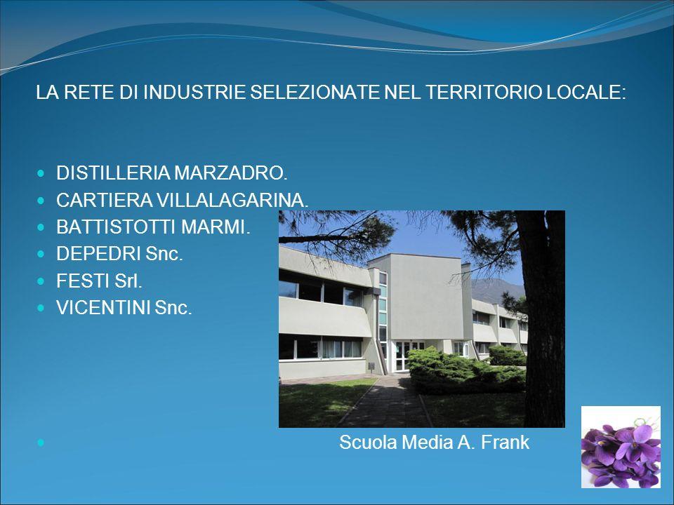 LA RETE DI INDUSTRIE SELEZIONATE NEL TERRITORIO LOCALE: DISTILLERIA MARZADRO.