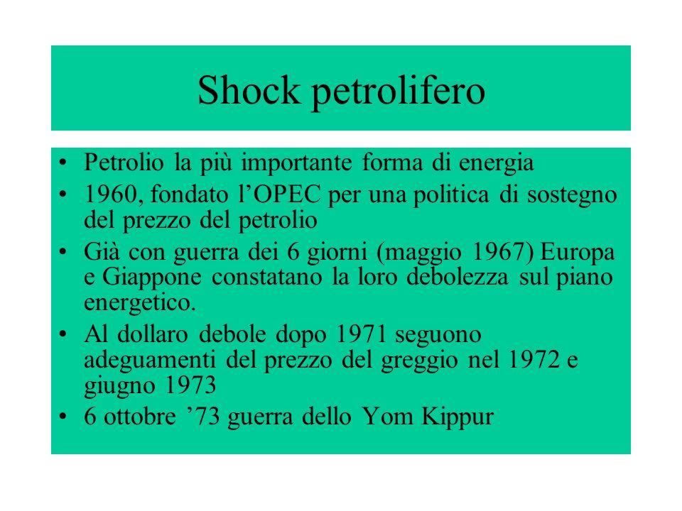 Shock petrolifero Petrolio la più importante forma di energia 1960, fondato lOPEC per una politica di sostegno del prezzo del petrolio Già con guerra