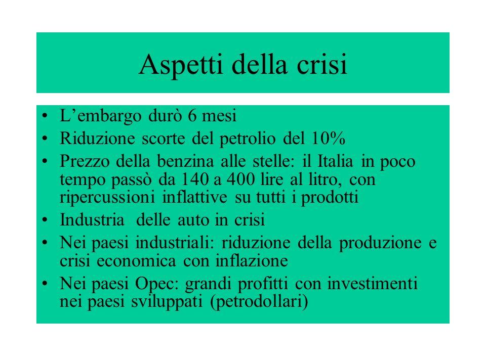 Aspetti della crisi Lembargo durò 6 mesi Riduzione scorte del petrolio del 10% Prezzo della benzina alle stelle: il Italia in poco tempo passò da 140