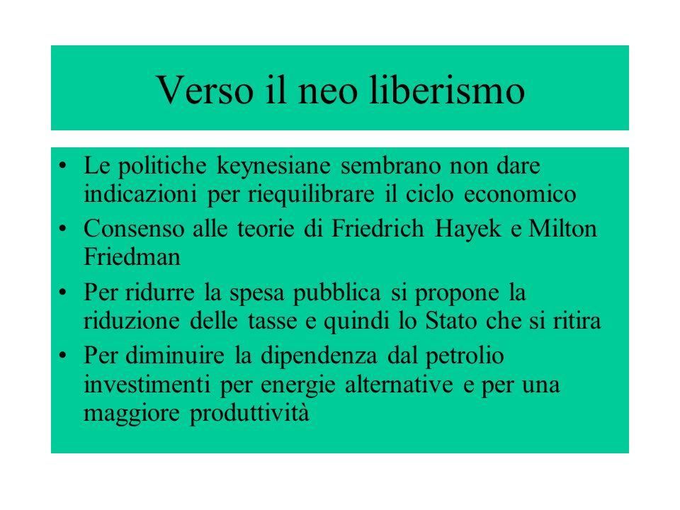 Verso il neo liberismo Le politiche keynesiane sembrano non dare indicazioni per riequilibrare il ciclo economico Consenso alle teorie di Friedrich Ha