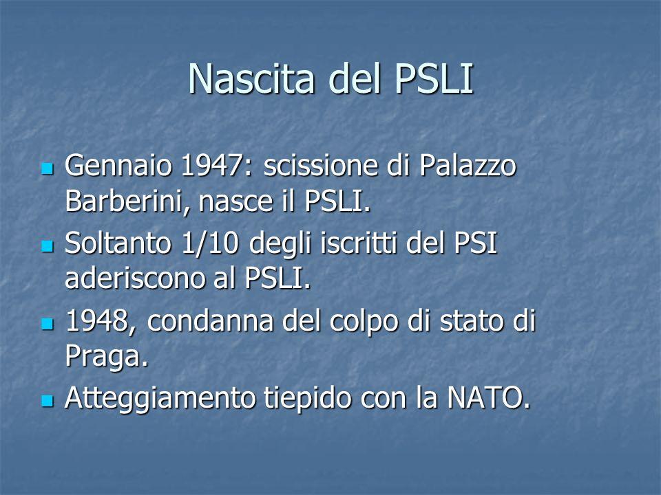 Nascita del PSLI Gennaio 1947: scissione di Palazzo Barberini, nasce il PSLI. Gennaio 1947: scissione di Palazzo Barberini, nasce il PSLI. Soltanto 1/