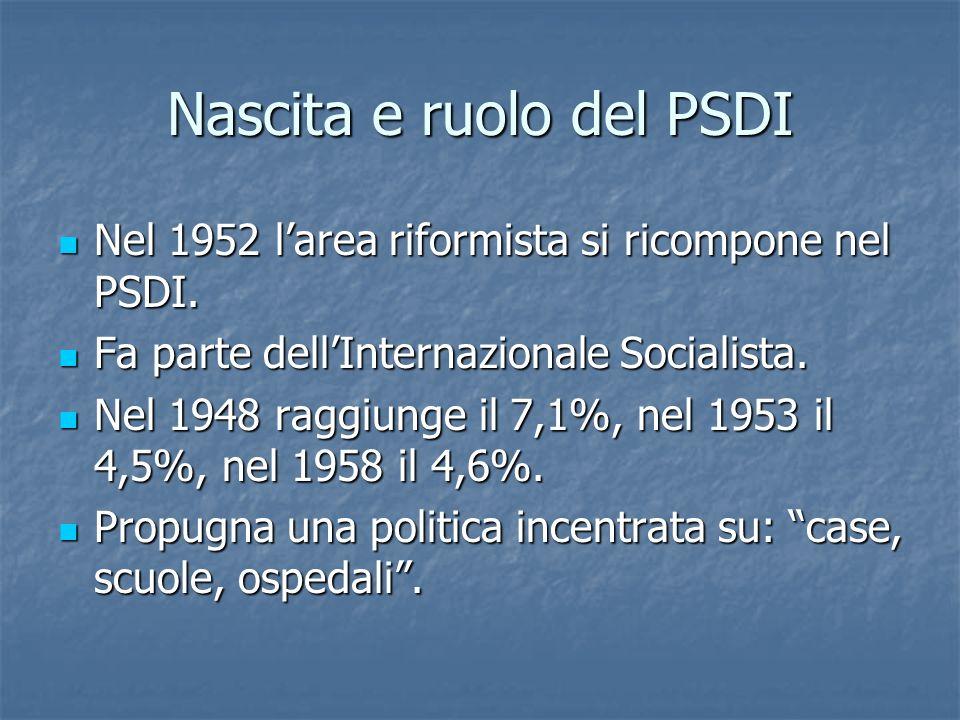 Nascita e ruolo del PSDI Nel 1952 larea riformista si ricompone nel PSDI. Nel 1952 larea riformista si ricompone nel PSDI. Fa parte dellInternazionale