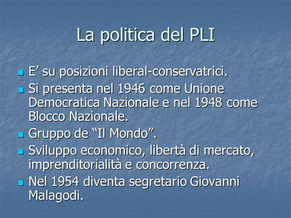La politica del PLI E su posizioni liberal-conservatrici. E su posizioni liberal-conservatrici. Si presenta nel 1946 come Unione Democratica Nazionale