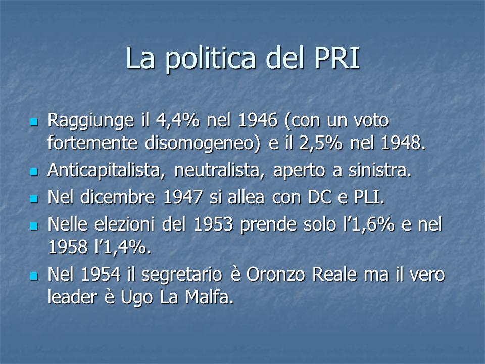 La politica del PRI Raggiunge il 4,4% nel 1946 (con un voto fortemente disomogeneo) e il 2,5% nel 1948. Raggiunge il 4,4% nel 1946 (con un voto fortem