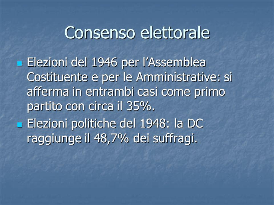 Consenso elettorale Elezioni del 1946 per lAssemblea Costituente e per le Amministrative: si afferma in entrambi casi come primo partito con circa il