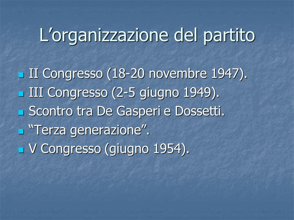 Lorganizzazione del partito II Congresso (18-20 novembre 1947). II Congresso (18-20 novembre 1947). III Congresso (2-5 giugno 1949). III Congresso (2-