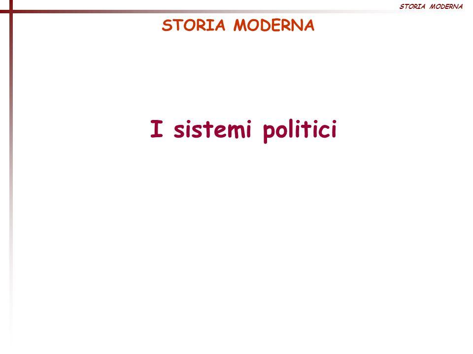 STORIA MODERNA I sistemi politici