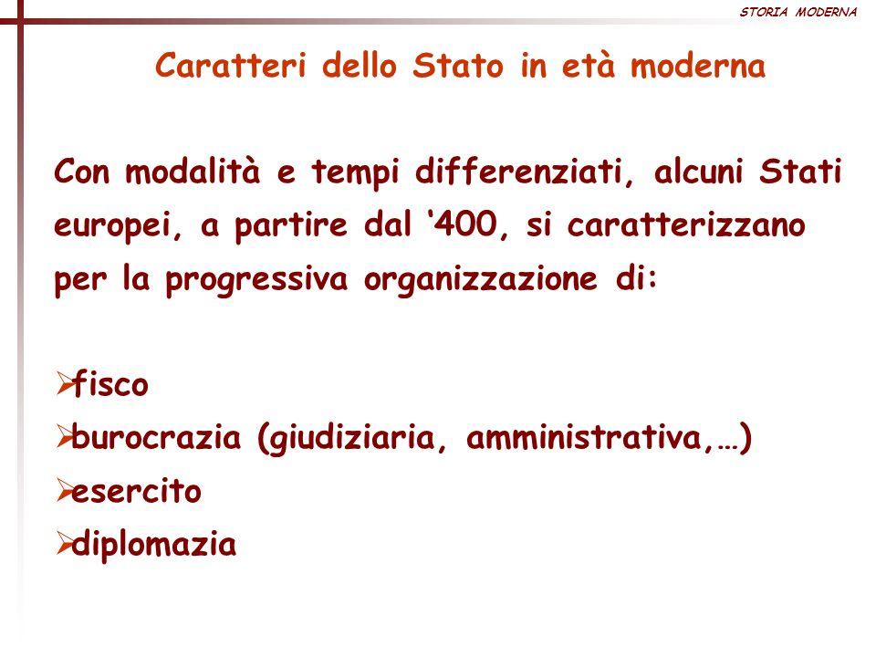 STORIA MODERNA Caratteri dello Stato in età moderna Con modalità e tempi differenziati, alcuni Stati europei, a partire dal 400, si caratterizzano per