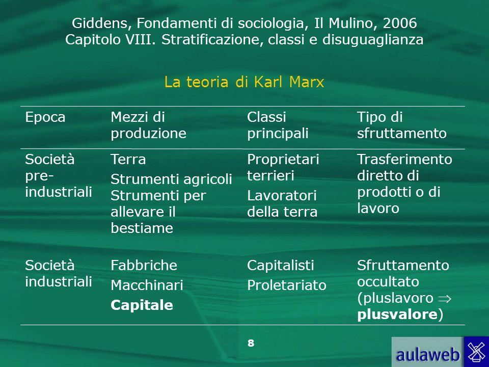 Giddens, Fondamenti di sociologia, Il Mulino, 2006 Capitolo VIII. Stratificazione, classi e disuguaglianza 8 La teoria di Karl Marx Capitalisti Prolet