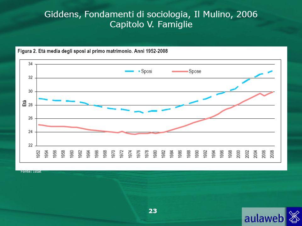 Giddens, Fondamenti di sociologia, Il Mulino, 2006 Capitolo V. Famiglie 23 Fonte: Istat