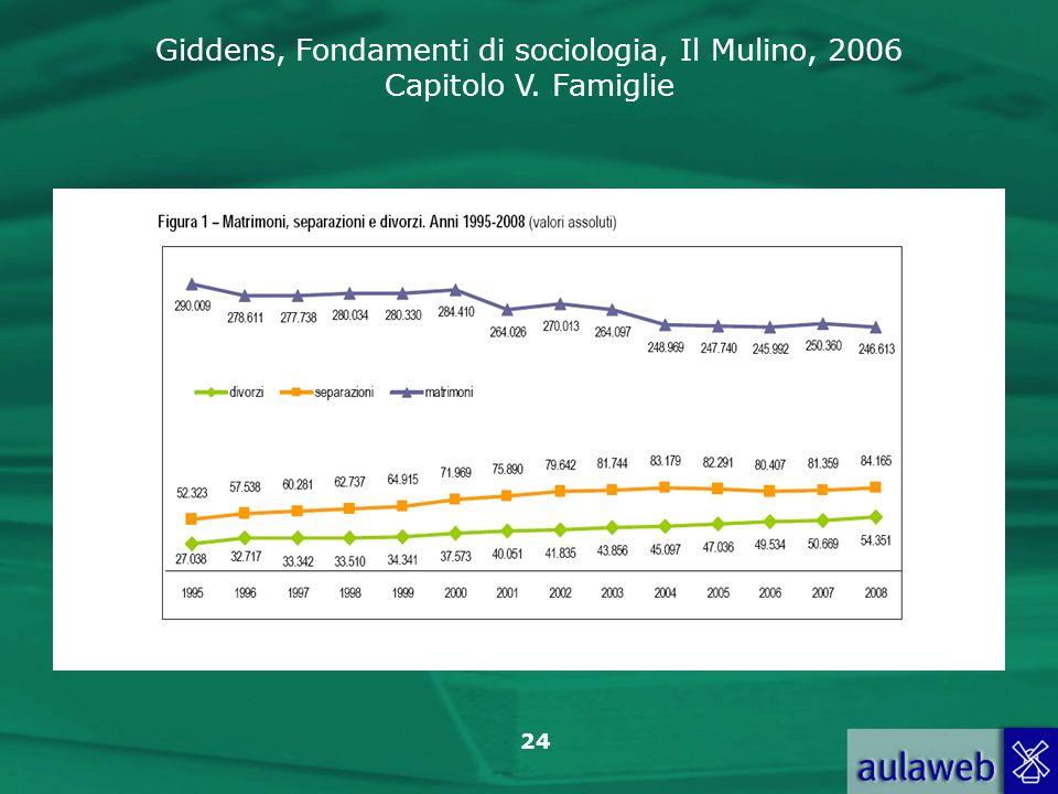 Giddens, Fondamenti di sociologia, Il Mulino, 2006 Capitolo V. Famiglie 24