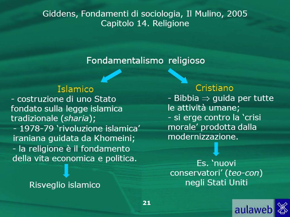 Giddens, Fondamenti di sociologia, Il Mulino, 2005 Capitolo 14. Religione 21 Fondamentalismo religioso Islamico Cristiano - Bibbia guida per tutte le