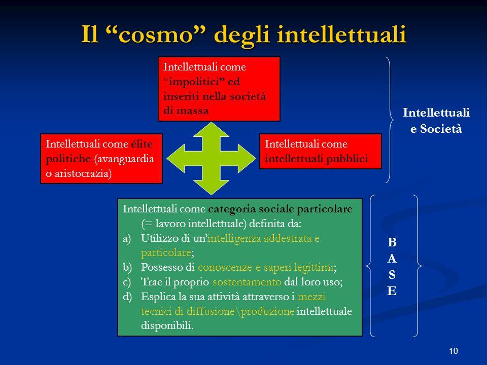 10 Il cosmo degli intellettuali Intellettuali come categoria sociale particolare (= lavoro intellettuale) definita da: a)Utilizzo di unintelligenza ad