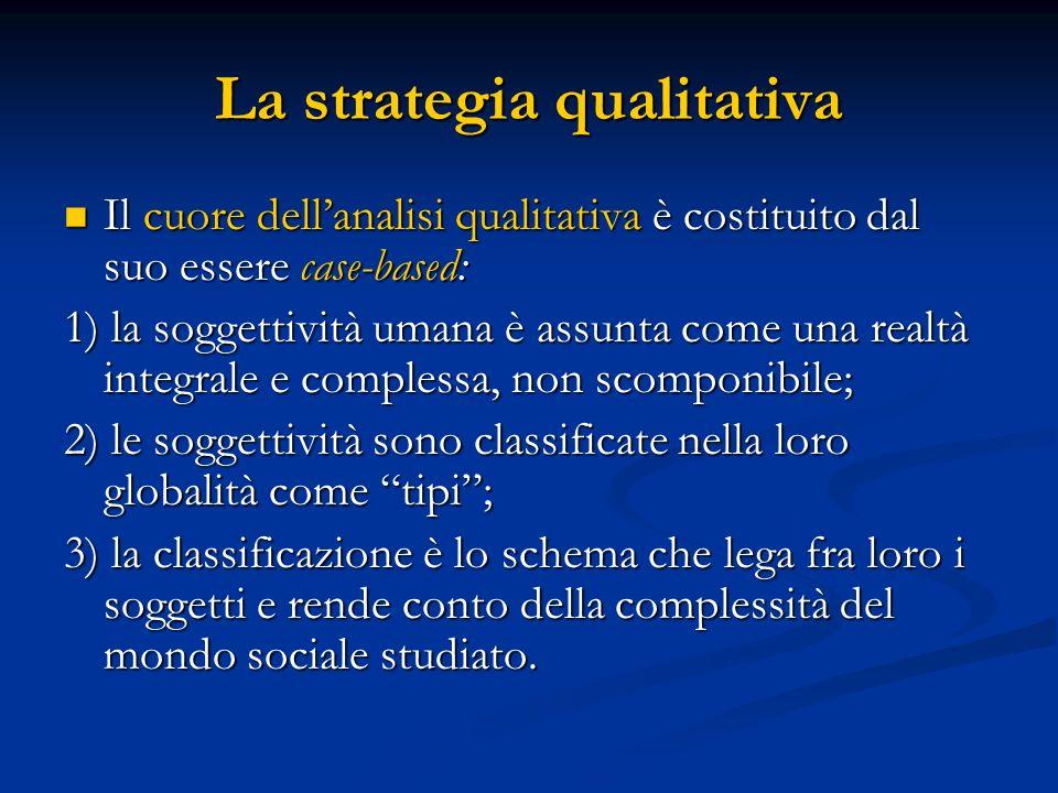 La strategia qualitativa Il cuore dellanalisi qualitativa è costituito dal suo essere case-based: Il cuore dellanalisi qualitativa è costituito dal su