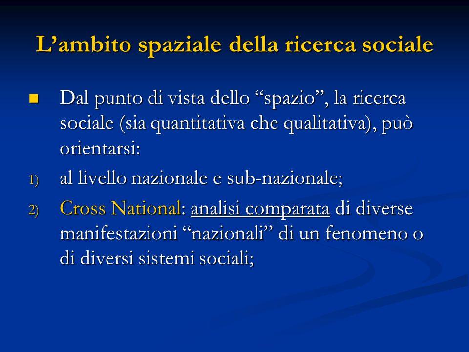 Lambito spaziale della ricerca sociale Dal punto di vista dello spazio, la ricerca sociale (sia quantitativa che qualitativa), può orientarsi: Dal pun
