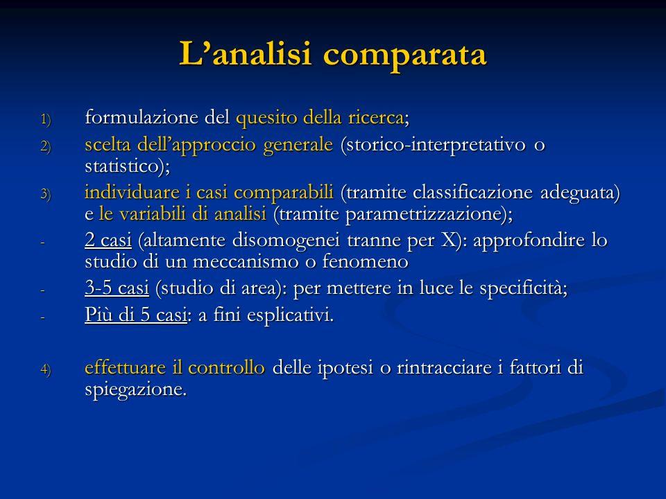 Lanalisi comparata 1) formulazione del quesito della ricerca; 2) scelta dellapproccio generale (storico-interpretativo o statistico); 3) individuare i