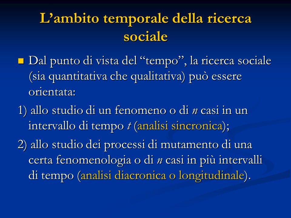 Lambito temporale della ricerca sociale Dal punto di vista del tempo, la ricerca sociale (sia quantitativa che qualitativa) può essere orientata: Dal