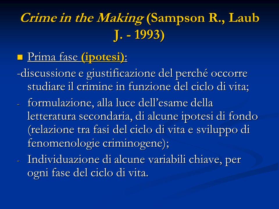 Crime in the Making (Sampson R., Laub J. - 1993) Prima fase (ipotesi): Prima fase (ipotesi): -discussione e giustificazione del perché occorre studiar