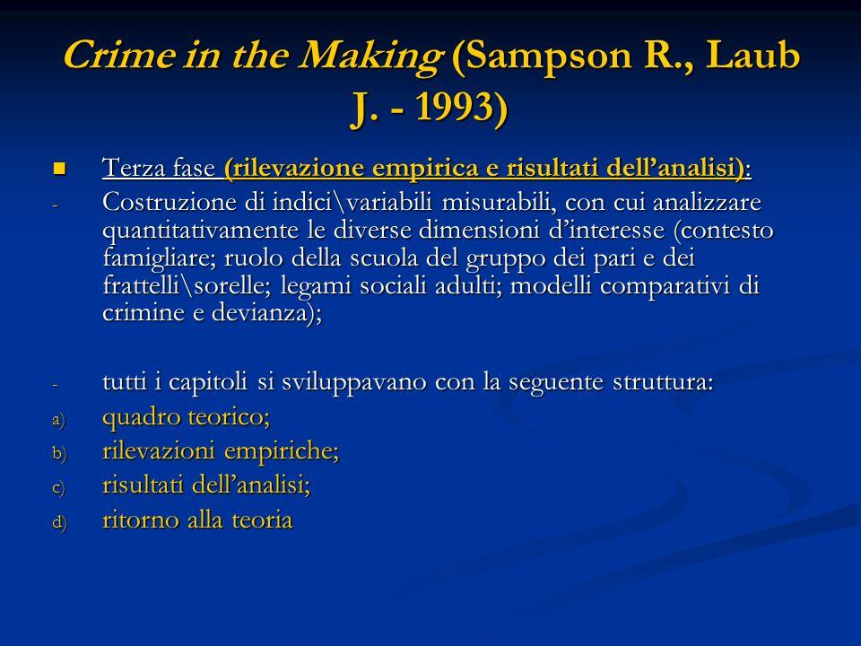 Crime in the Making (Sampson R., Laub J. - 1993) Terza fase (rilevazione empirica e risultati dellanalisi): Terza fase (rilevazione empirica e risulta