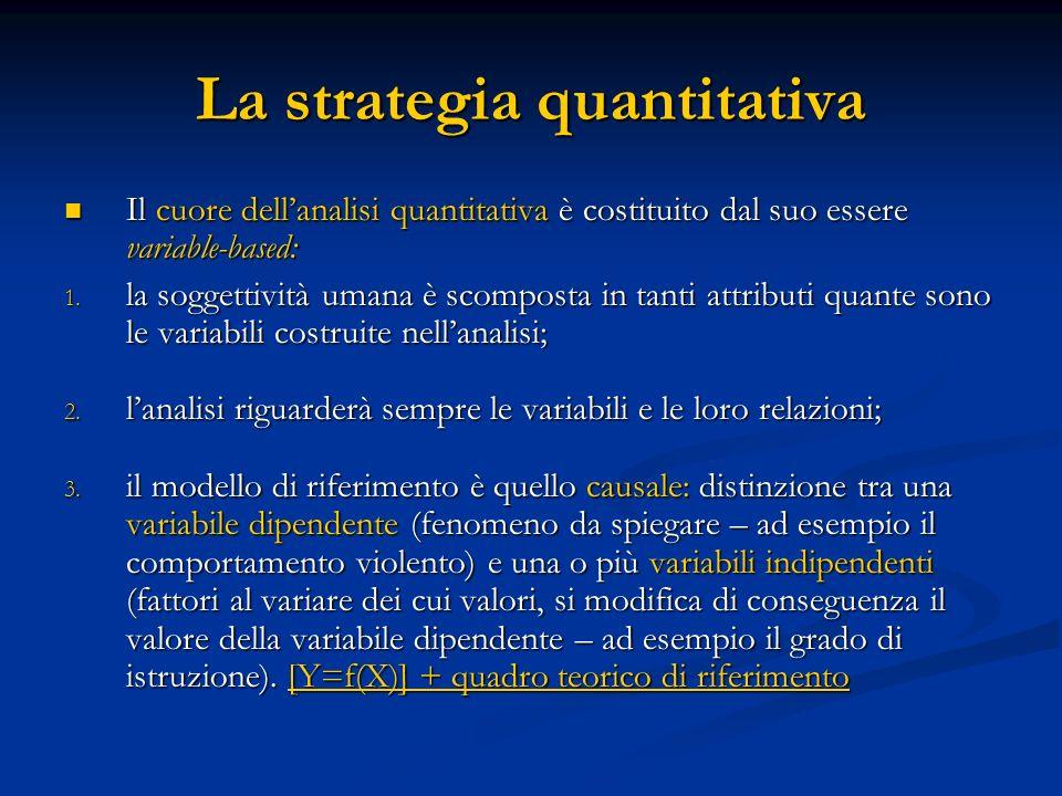 La strategia quantitativa Il cuore dellanalisi quantitativa è costituito dal suo essere variable-based: Il cuore dellanalisi quantitativa è costituito
