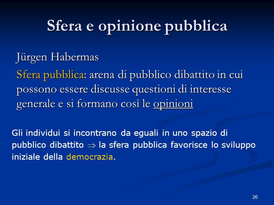 20 Sfera e opinione pubblica Jürgen Habermas Sfera pubblica: arena di pubblico dibattito in cui possono essere discusse questioni di interesse generale e si formano così le opinioni Gli individui si incontrano da eguali in uno spazio di pubblico dibattito la sfera pubblica favorisce lo sviluppo iniziale della democrazia.