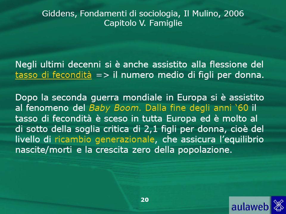 Giddens, Fondamenti di sociologia, Il Mulino, 2006 Capitolo V. Famiglie 20 Negli ultimi decenni si è anche assistito alla flessione del tasso di fecon