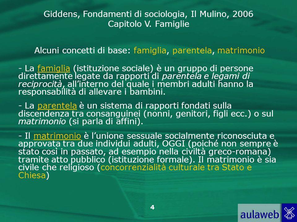 Giddens, Fondamenti di sociologia, Il Mulino, 2006 Capitolo V. Famiglie 4 Alcuni concetti di base: famiglia, parentela, matrimonio - La famiglia (isti