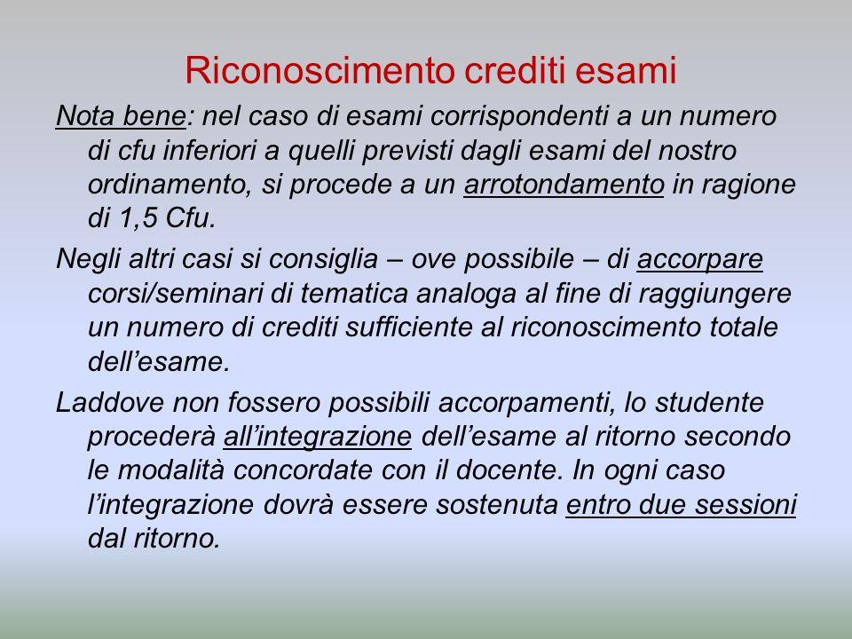 Riconoscimento crediti esami Nota bene: nel caso di esami corrispondenti a un numero di cfu inferiori a quelli previsti dagli esami del nostro ordinam