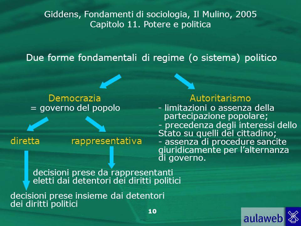 Giddens, Fondamenti di sociologia, Il Mulino, 2005 Capitolo 11. Potere e politica 10 Due forme fondamentali di regime (o sistema) politico DemocraziaA