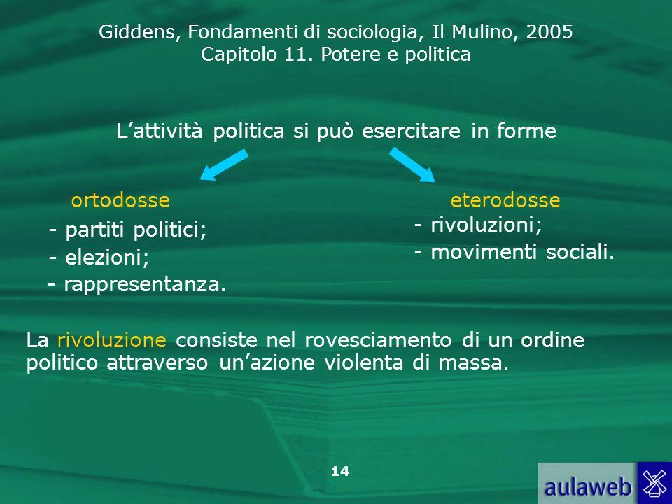 Giddens, Fondamenti di sociologia, Il Mulino, 2005 Capitolo 11. Potere e politica 14 Lattività politica si può esercitare in forme ortodosseeterodosse