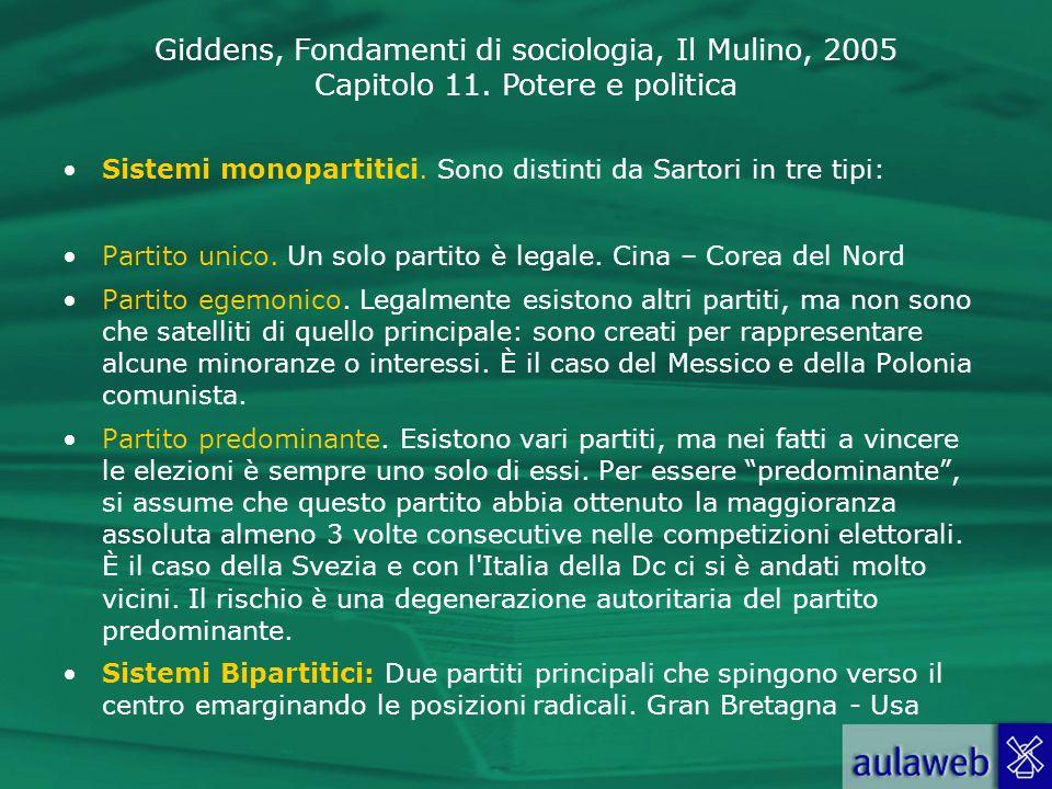 Giddens, Fondamenti di sociologia, Il Mulino, 2005 Capitolo 11. Potere e politica Sistemi monopartitici. Sono distinti da Sartori in tre tipi: Partito