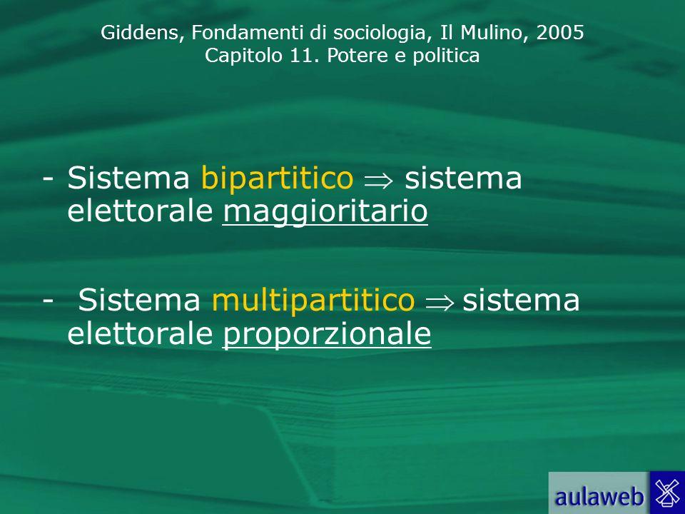 Giddens, Fondamenti di sociologia, Il Mulino, 2005 Capitolo 11. Potere e politica -Sistema bipartitico sistema elettorale maggioritario - Sistema mult
