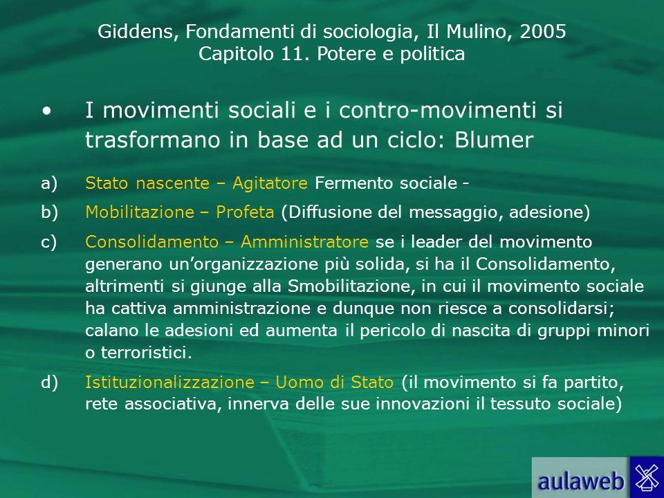 Giddens, Fondamenti di sociologia, Il Mulino, 2005 Capitolo 11. Potere e politica I movimenti sociali e i contro-movimenti si trasformano in base ad u