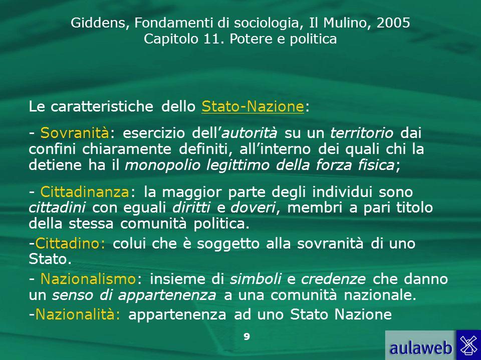Giddens, Fondamenti di sociologia, Il Mulino, 2005 Capitolo 11. Potere e politica 9 Le caratteristiche dello Stato-Nazione: - Sovranità: esercizio del