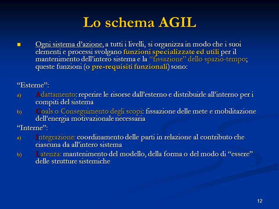 12 Lo schema AGIL Ogni sistema dazione, a tutti i livelli, si organizza in modo che i suoi elementi e processi svolgano funzioni specializzate ed util